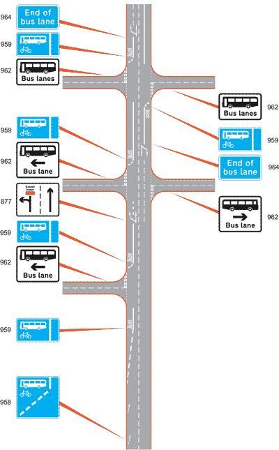 Bus lans sign and line diagram